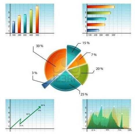 Wykres biznesowy | Grafika komputerowa | Scoop.it