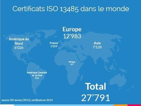 Nombre de certificats ISO 9001 et 13485: nouvelle étude ISO | Dispositifs Médicaux, e-santé | Scoop.it