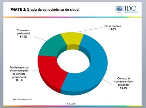 El futuro de la Nube - Qloudial | Cloud Tecnology | Scoop.it