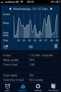 Apps to track your sleep patterns | Tekpeek | Scoop.it
