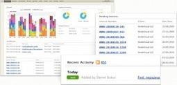 Paymo. Gestion professionnelle de votre temps de travail. | Les outils du Web 2.0 | Scoop.it