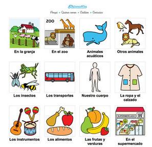Pictosonidos | FONÈTICA, FONOLOGIA I DISCRIMINACIÓ AUDITIVA | Scoop.it