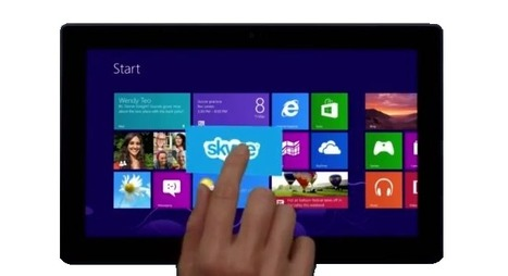 Gadget or Gimmick?  Incorporating tablets into your Business | Technology in Business Today | Scoop.it