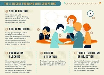 The Truth About Brainstorming And The Proof About Learning | Eclectic Technology | Scoop.it
