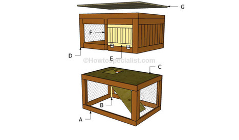Free Rabbit Hutch Plans Diy