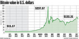 Bitcoin fever: The virtual money everybody may use someday - Deseret News | bitcoin | Scoop.it