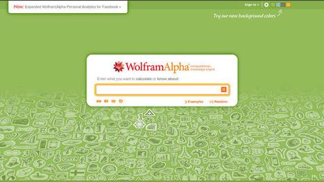Análisis matemático en WolframAlpha | tecnología industrial | Scoop.it