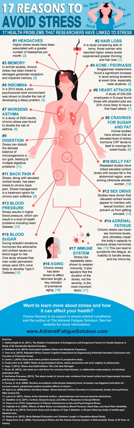 Infographic 17 Reasons To Avoid Stress | Infographics Creator | Health Infographics | Scoop.it
