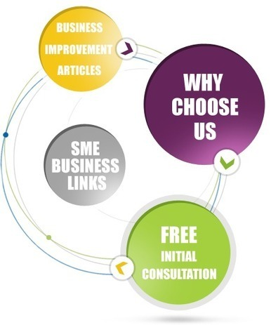 Addressing Business Problems   Management et organisation   Scoop.it