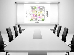 A Persona Board deserves a Place at the Table | Beyond Marketing | Scoop.it