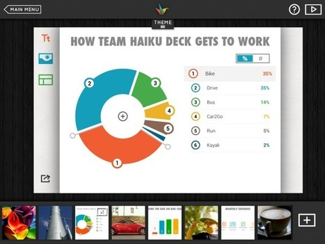 Haiku Deck 2.0 Brings Charts, Graphs And Lists To Its Super Simple ... | Creative ideas of presenting | Scoop.it