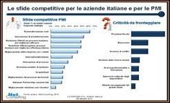 Strumenti e politiche social per affrontare nuove sfide - La Repubblica | Social Business Digital Marketing | Scoop.it