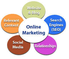 Online Marketing Through Pull & Push Formulae | burgeonseoservices | Scoop.it
