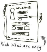 Free Web Design Articles, Web Design Tutorials & Web Design Resources | Integrating Technology | Scoop.it