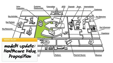 modelH update: Healthcare Value Propositions ! | Process and Technologies for IT Healthcare | Scoop.it