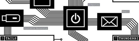 How To Combat Online Surveillance   digitalcuration   Scoop.it