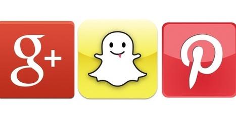 Ce que vous ferez sur les réseaux sociaux en 2014 | Communication | Scoop.it