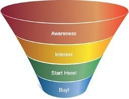 Managing Your Inbound Marketing Sales Funnel | New Economy Marketing | Scoop.it