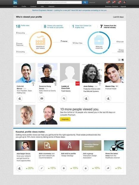 LinkedIn: 11 fonctionnalités que vous avez tort d'ignorer | Recrutement & Réseaux Sociaux | Scoop.it