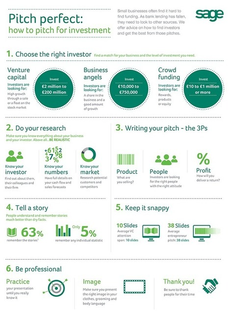 Pitching for investment infographic | Starting your business | Sage UK | Entrepreneuriat | Scoop.it
