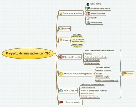 Proyecto de innovación con TIC @xarxatic via @Igaretio | Herramientas tic y otros | Scoop.it