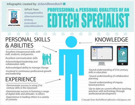 Qualities of an EdTech Specialist (Professional & Personal) | Educational Leadership and Technology | Scoop.it