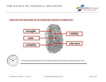 Le basi del personal branding: da dove cominciare? | Personal Branding & Marketing Personale | Scoop.it