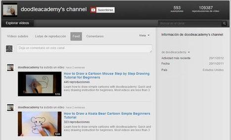 Doodle Academy, una gran colección de vídeos para enseñar a dibujar a los niños | NTICs en Educación | Scoop.it