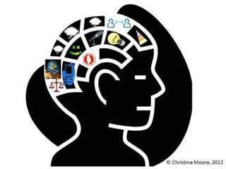 Educators as Social NetworkedLearners | Educational Leadership and Technology | Scoop.it