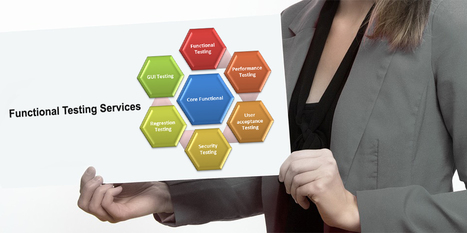 Functional Testing Services   Cloud Testing Experts   Scoop.it