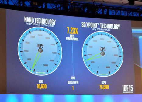 Intel Announces Optane Brand for 3D XPoint SSD and DIMM Modules | Embedded Systems News | Scoop.it