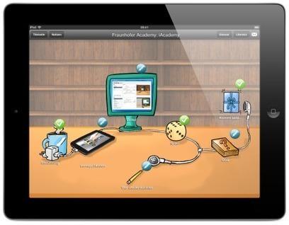 Die mobile E-Learning-Plattform - iAcademy | Video Training, Webinars und Screencasts - Internet und Video | Scoop.it