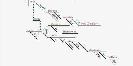 23 Sentence Diagrams That Show The Brilliance Of Famous Novels' Opening Lines | English | Scoop.it