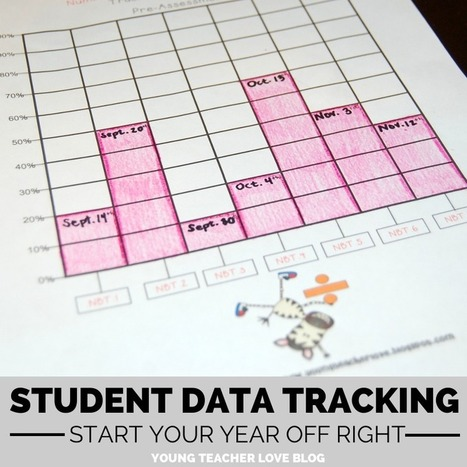 Math and English Language Arts Student Data Tracking Binders and a Freebie | Cool School Ideas | Scoop.it