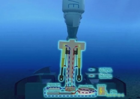 Biomimicry Wave Energy Device Ready To Leave The Nest | Biomimicry | Scoop.it