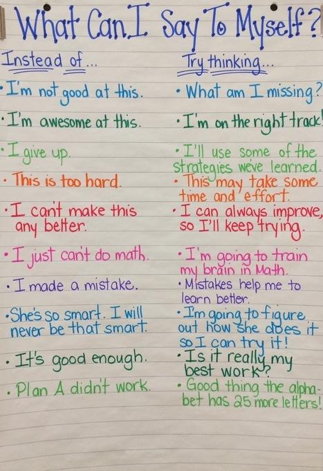 Fieldcrest Elementary School: Growth Mindset - Talk It | Character Education | Scoop.it