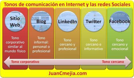 Los tonos de comunicación de las empresas en las redes sociales, el blog y el sitio Web deben ser diferentes | Blog Juan Carlos Mejía Llano sobre Marketing Online y Redes Sociales | Interactividad | Scoop.it