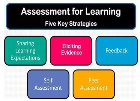 Assessment for Learning : the 5 key strategies | Evaluación auténtica | Scoop.it