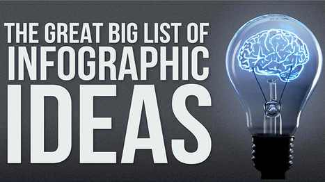 The 100 best infographics | Leadership | Scoop.it