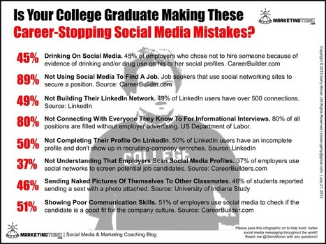 Social Media Career Advice For The Class of 2014   Career 2.0   Scoop.it