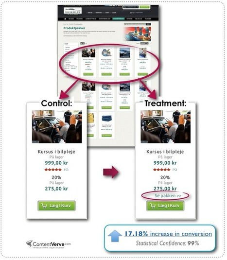 10 Call-to-Action Case Studies with Examples from Real Button Tests | Conversion Optimization for Lead Generation & eCommerce | Scoop.it
