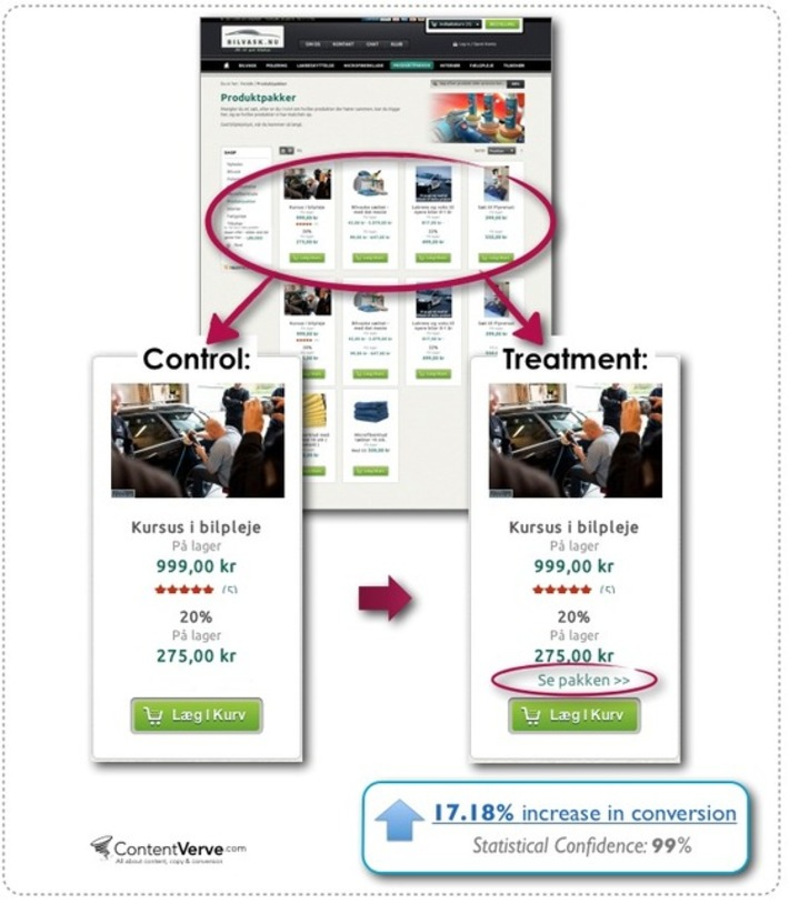 10 Call-to-Action Case Studies with Examples from Real Button Tests   Conversion Optimization for Lead Generation & eCommerce   Scoop.it