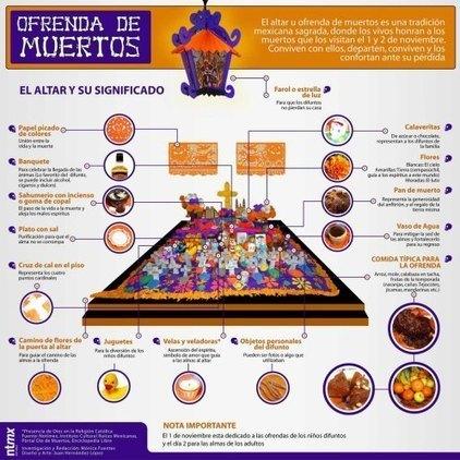 Para los estudiantes de español (ELE) | Español para Extranjeros | Scoop.it