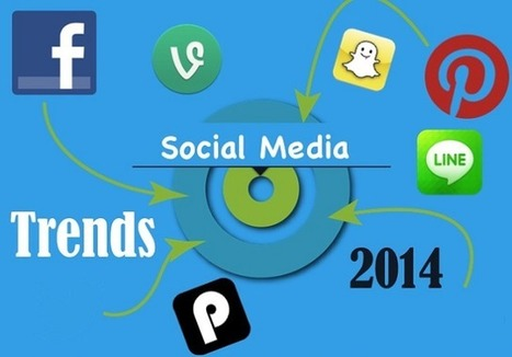 Visualistan: Social Media Trends 2014 [Infographic] | Social Media | Scoop.it