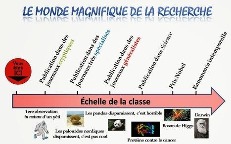 Quand la biologie devient sale …   C@fé des Sciences   Scoop.it