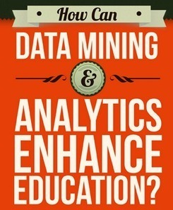 The Basics of Education Data Mining and Learning Analytics | Learning Analytics in Education | Scoop.it