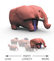 A New Guide to the Republican Herd | A Broken Congress & Government | Scoop.it