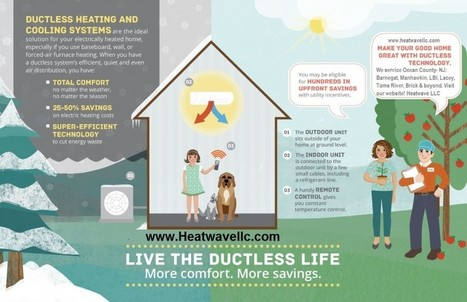 Ductless HVAC- Why You Should Consider Doing it- NJ HVAC Systems by Heatwavellc.com | All Things New Jersey | Scoop.it