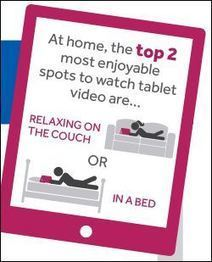 33% Of Americans Own Tablets, Watch 1 Hour Of Video Content Per Day | Visual Storytelling | Scoop.it