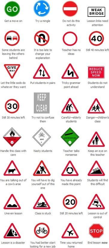 Lesson signs - Englishdroid | Post-CELTA Teacher Development Resources | Scoop.it